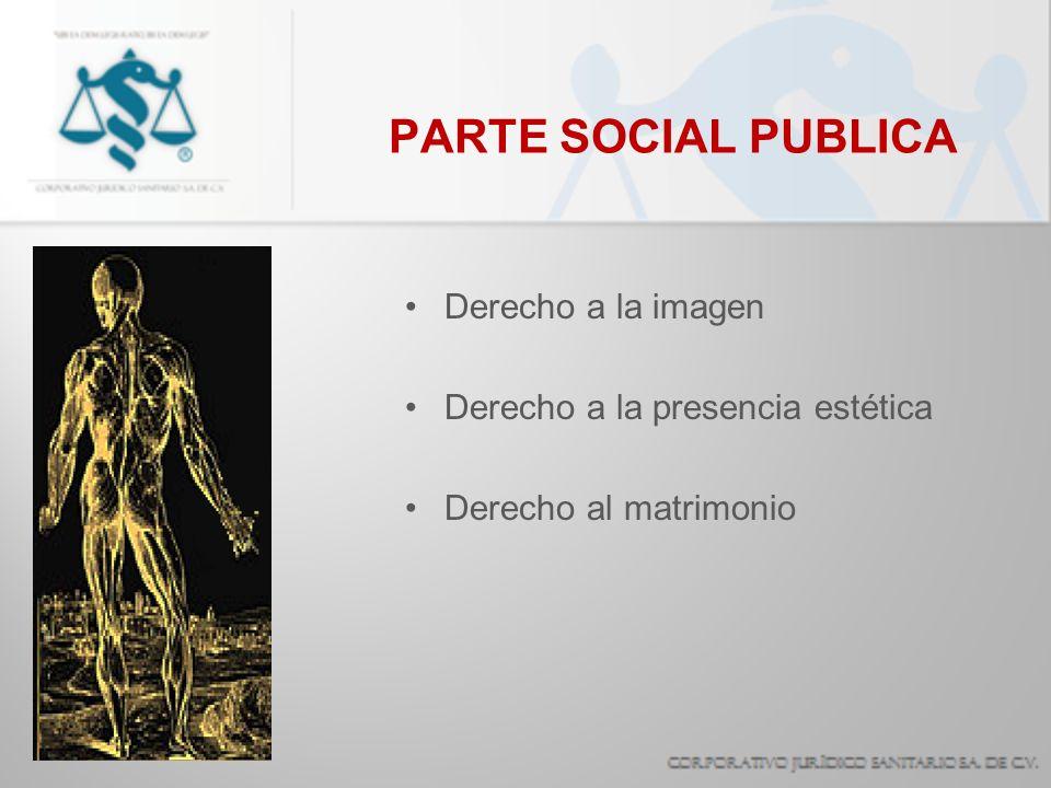 PARTE SOCIAL PUBLICA Derecho a la imagen