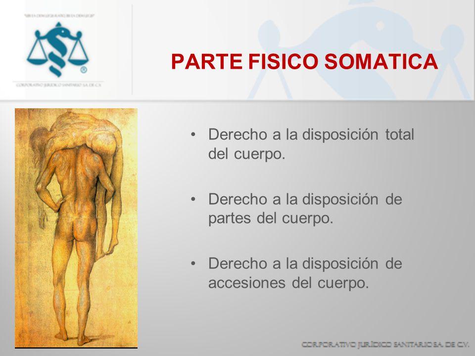 PARTE FISICO SOMATICA Derecho a la disposición total del cuerpo.