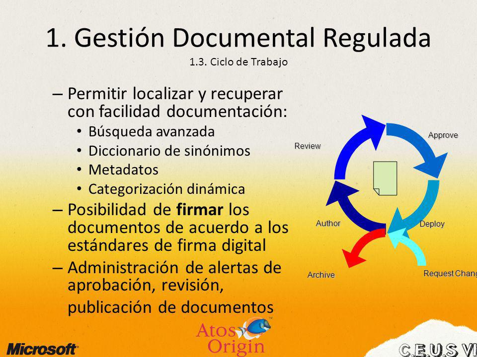 1. Gestión Documental Regulada 1.3. Ciclo de Trabajo