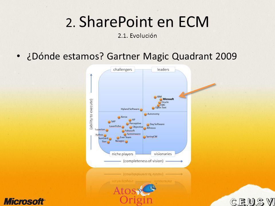 2. SharePoint en ECM 2.1. Evolución