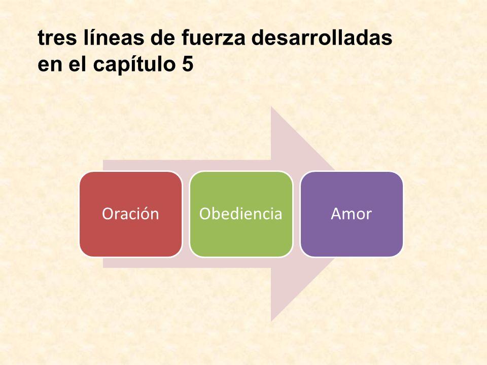 tres líneas de fuerza desarrolladas en el capítulo 5