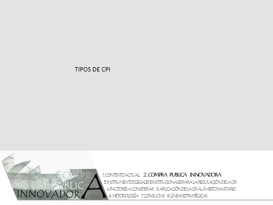 TIPOS DE CPI 1. CONTEXTO ACTUAL 2. COMPRA PUBLICA INNOVADORA