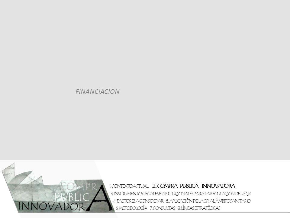 FINANCIACION 1. CONTEXTO ACTUAL 2. COMPRA PUBLICA INNOVADORA