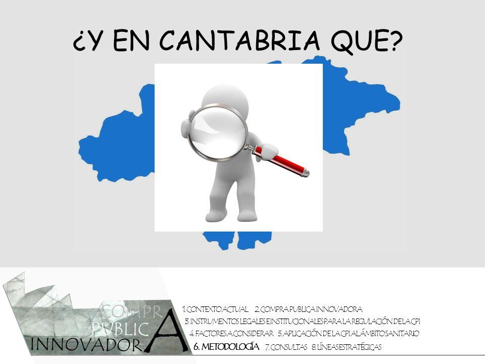 ¿Y EN CANTABRIA QUE 1. CONTEXTO ACTUAL 2. COMPRA PUBLICA INNOVADORA
