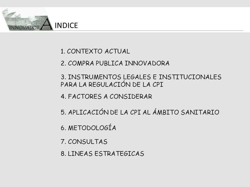 INDICE 1. CONTEXTO ACTUAL 2. COMPRA PUBLICA INNOVADORA