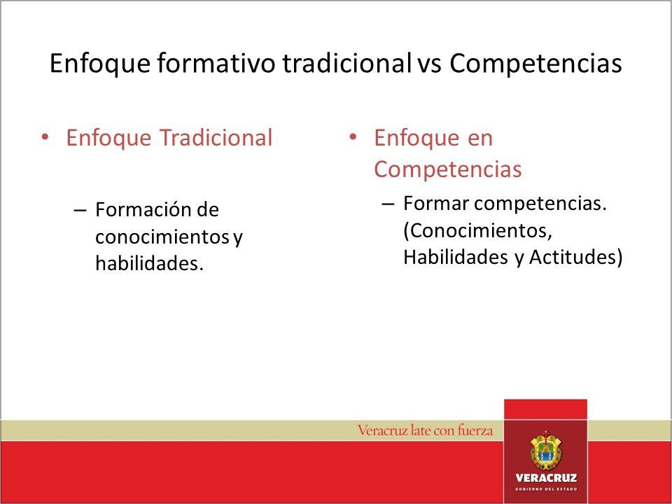 Enfoque formativo tradicional vs Competencias