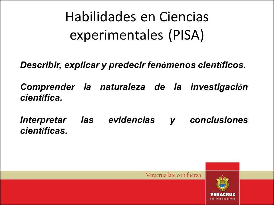 Habilidades en Ciencias experimentales (PISA)