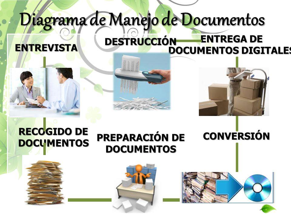 RECOGIDO DE DOCUMENTOS