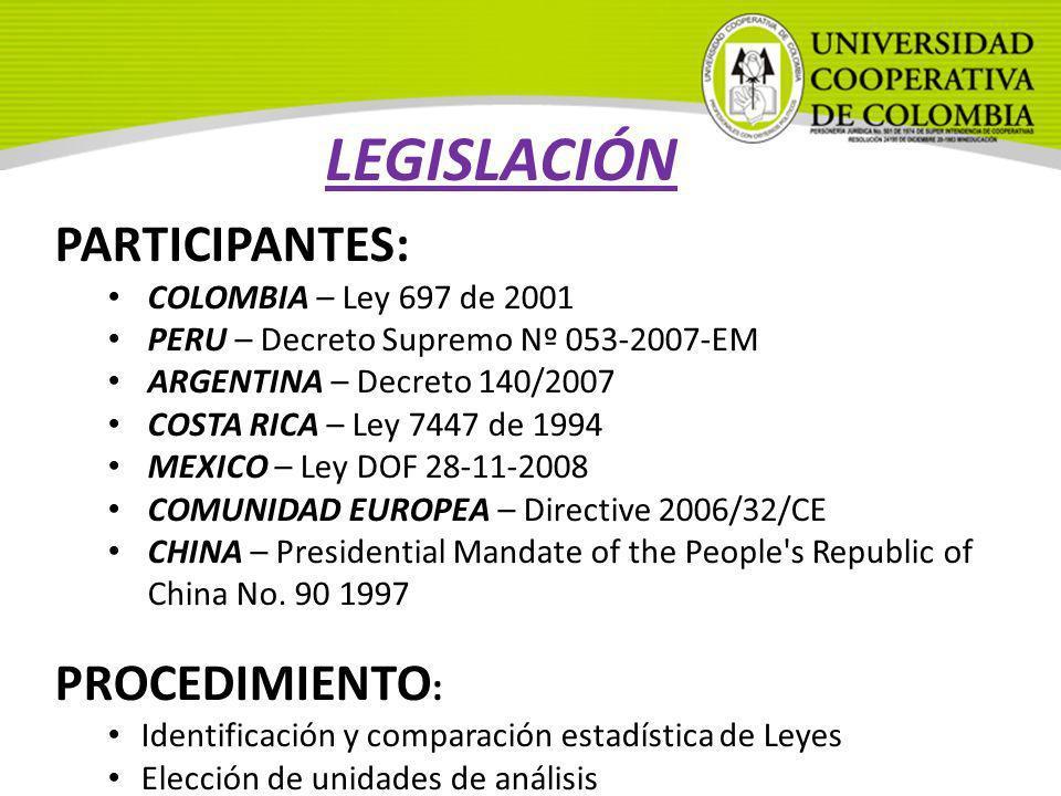 LEGISLACIÓN PARTICIPANTES: PROCEDIMIENTO: COLOMBIA – Ley 697 de 2001