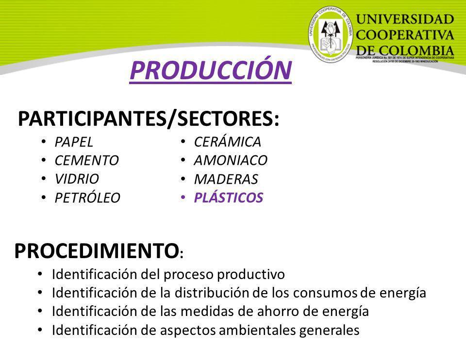 PRODUCCIÓN PARTICIPANTES/SECTORES: PROCEDIMIENTO: PAPEL CEMENTO