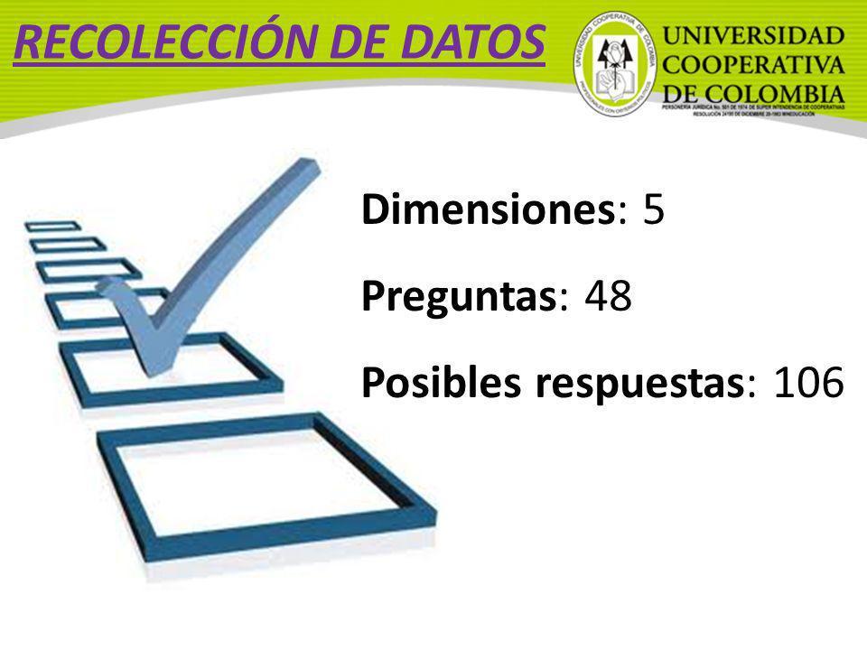 RECOLECCIÓN DE DATOS Dimensiones: 5 Preguntas: 48