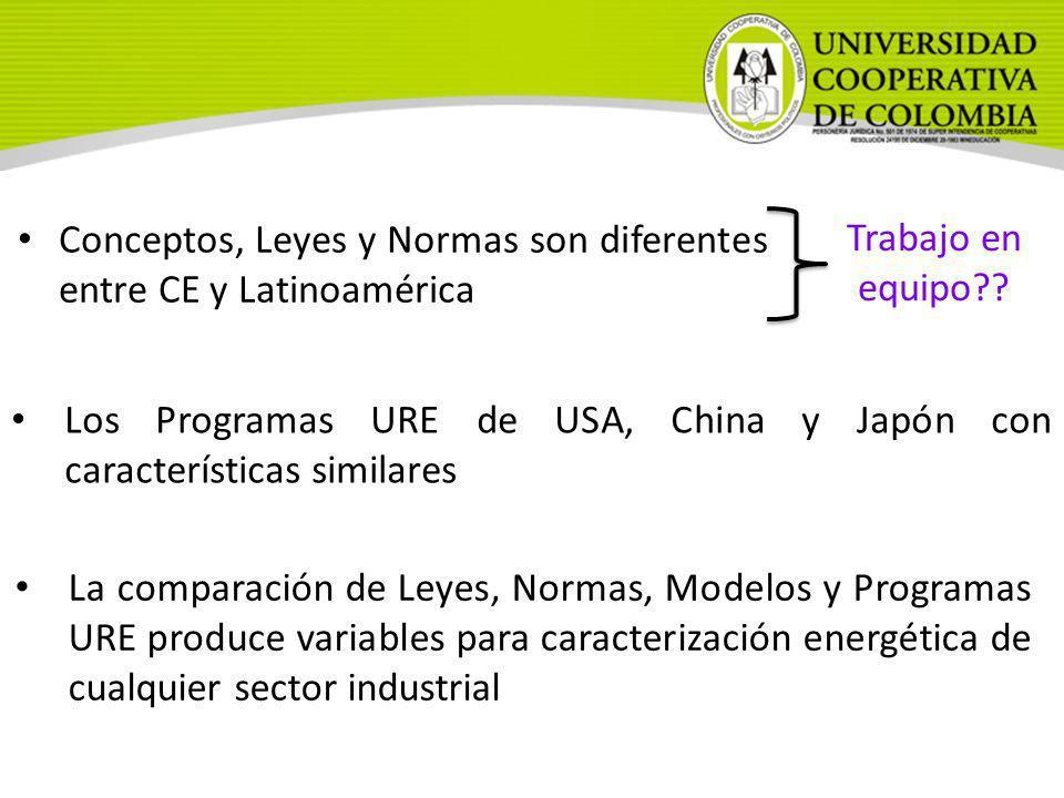 Conceptos, Leyes y Normas son diferentes entre CE y Latinoamérica