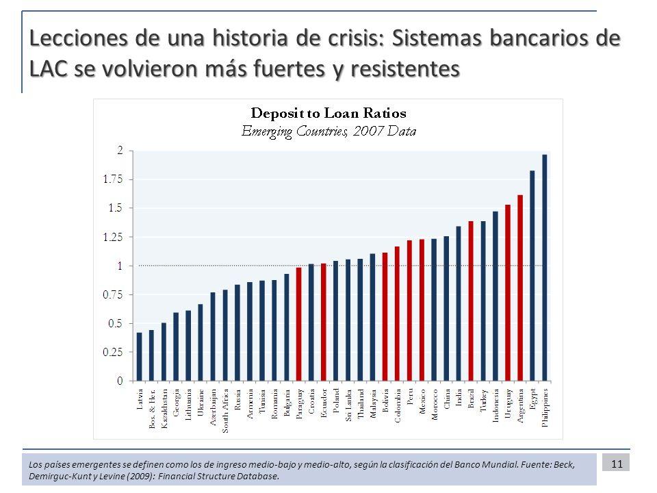 Lecciones de una historia de crisis: Sistemas bancarios de LAC se volvieron más fuertes y resistentes