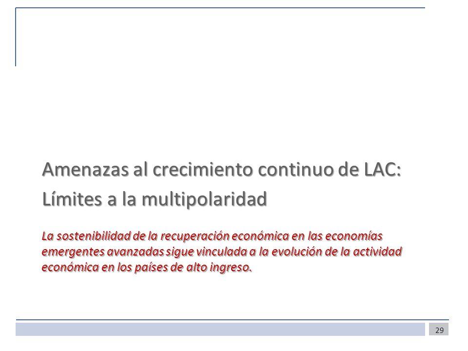 Amenazas al crecimiento continuo de LAC: Límites a la multipolaridad