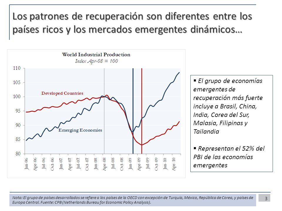 Los patrones de recuperación son diferentes entre los países ricos y los mercados emergentes dinámicos…