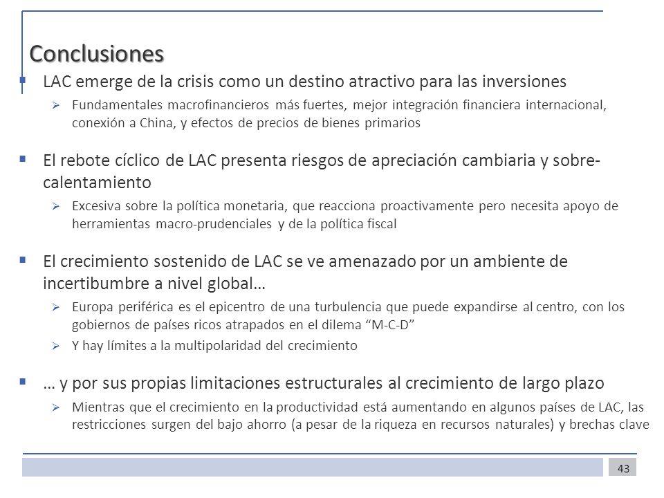 Conclusiones LAC emerge de la crisis como un destino atractivo para las inversiones.