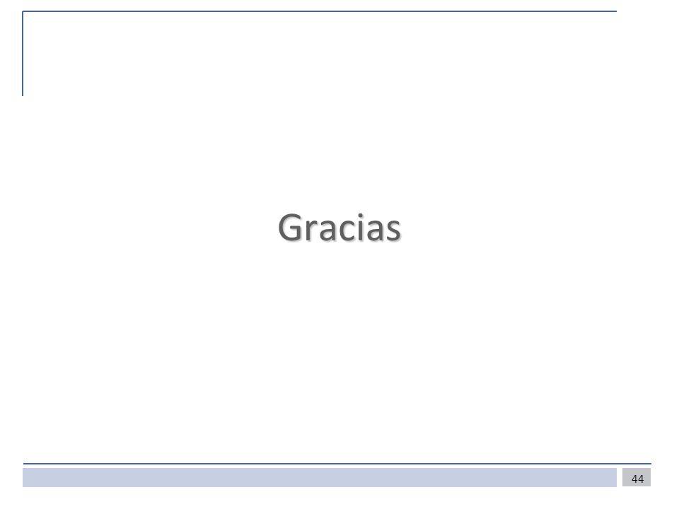 Gracias 44