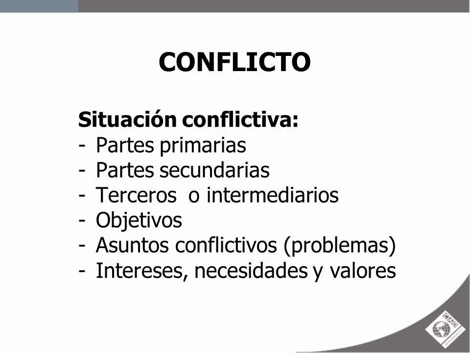 CONFLICTO Situación conflictiva: Partes primarias Partes secundarias