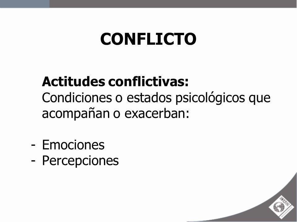 CONFLICTO Actitudes conflictivas: Condiciones o estados psicológicos que acompañan o exacerban: Emociones.