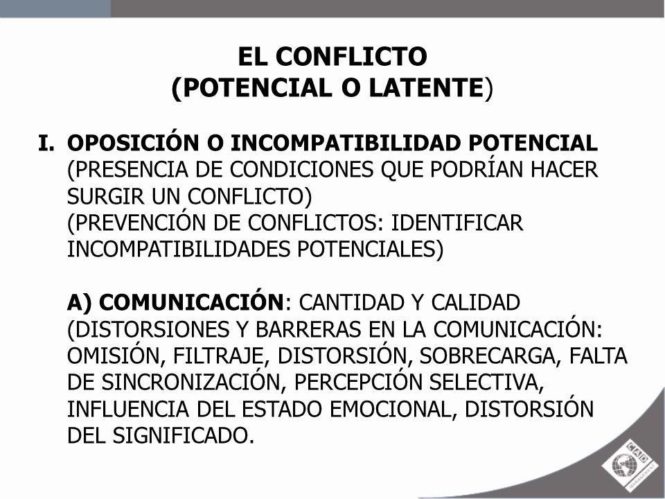 EL CONFLICTO (POTENCIAL O LATENTE)