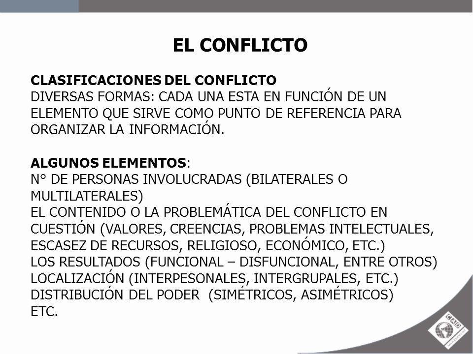 EL CONFLICTO CLASIFICACIONES DEL CONFLICTO