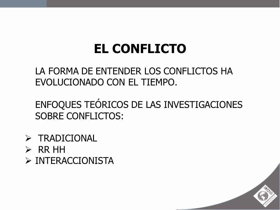 EL CONFLICTO LA FORMA DE ENTENDER LOS CONFLICTOS HA EVOLUCIONADO CON EL TIEMPO. ENFOQUES TEÓRICOS DE LAS INVESTIGACIONES SOBRE CONFLICTOS:
