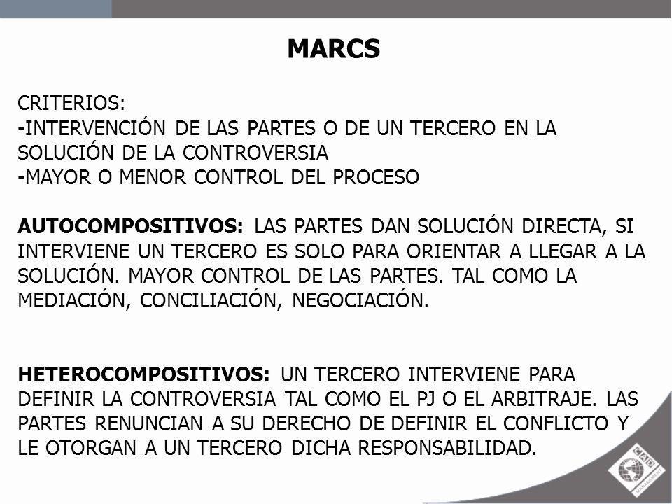 MARCS CRITERIOS: INTERVENCIÓN DE LAS PARTES O DE UN TERCERO EN LA SOLUCIÓN DE LA CONTROVERSIA. MAYOR O MENOR CONTROL DEL PROCESO.
