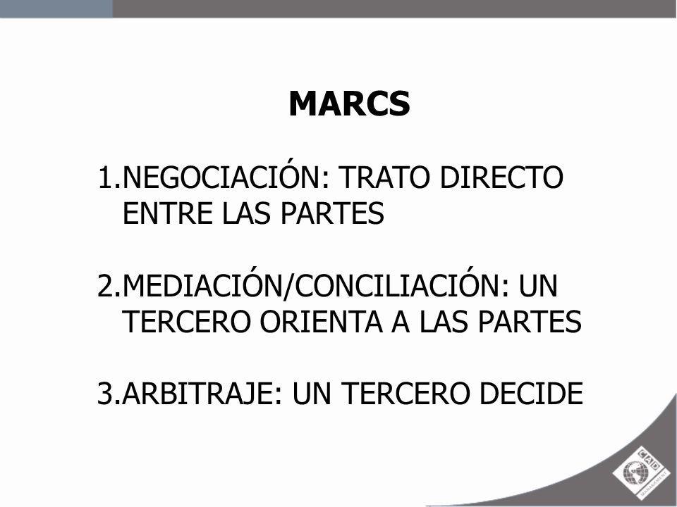MARCS NEGOCIACIÓN: TRATO DIRECTO ENTRE LAS PARTES