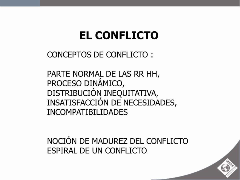 EL CONFLICTO PARTE NORMAL DE LAS RR HH, PROCESO DINÁMICO,
