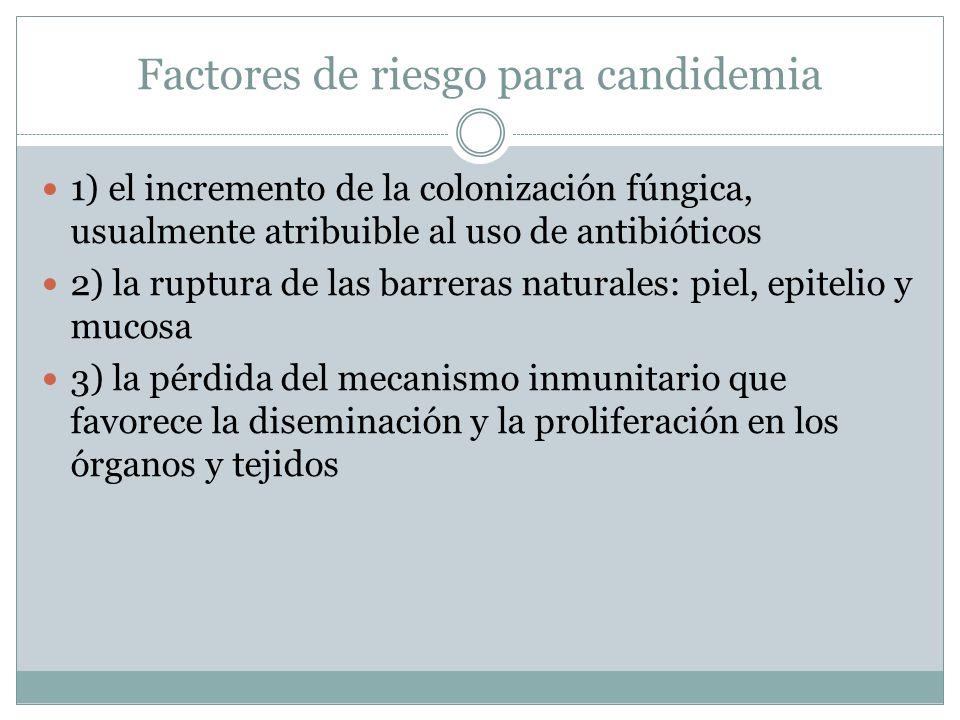 Factores de riesgo para candidemia