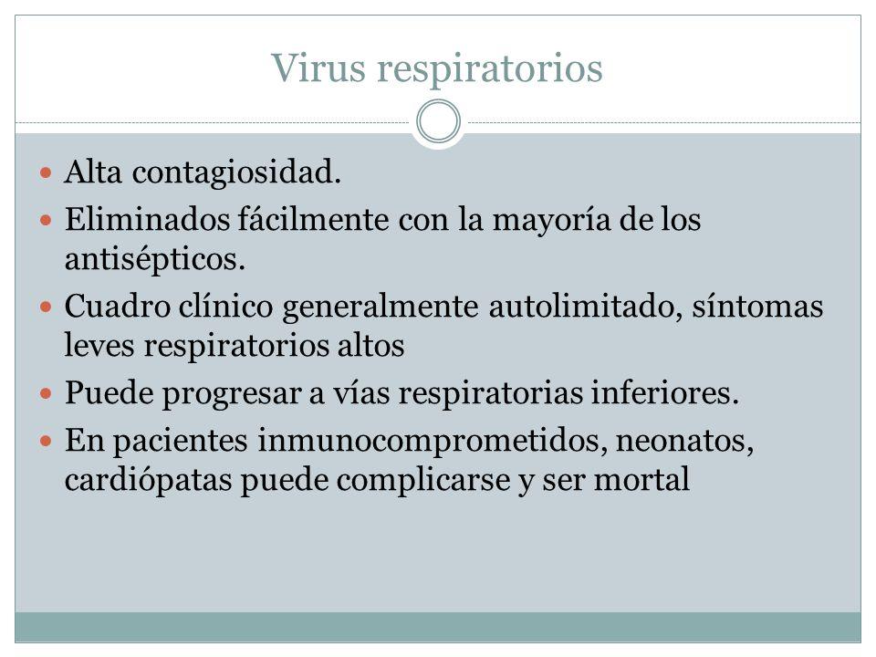 Virus respiratorios Alta contagiosidad.