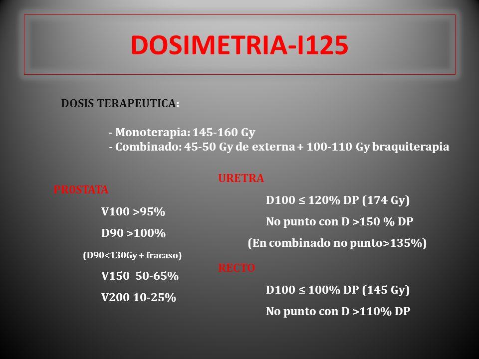DOSIMETRIA-I125 DOSIS TERAPEUTICA: - Monoterapia: 145-160 Gy