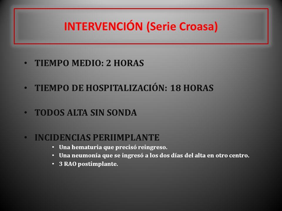 INTERVENCIÓN (Serie Croasa)