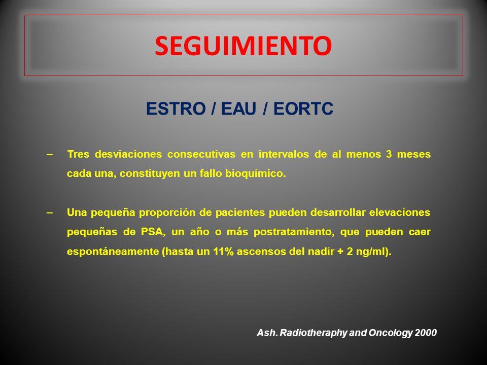 SEGUIMIENTO ESTRO / EAU / EORTC