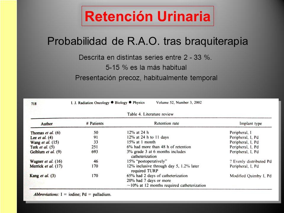 Retención Urinaria Probabilidad de R.A.O. tras braquiterapia