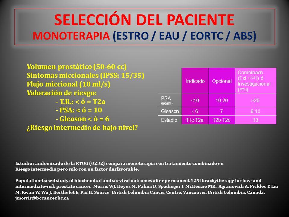 SELECCIÓN DEL PACIENTE MONOTERAPIA (ESTRO / EAU / EORTC / ABS)