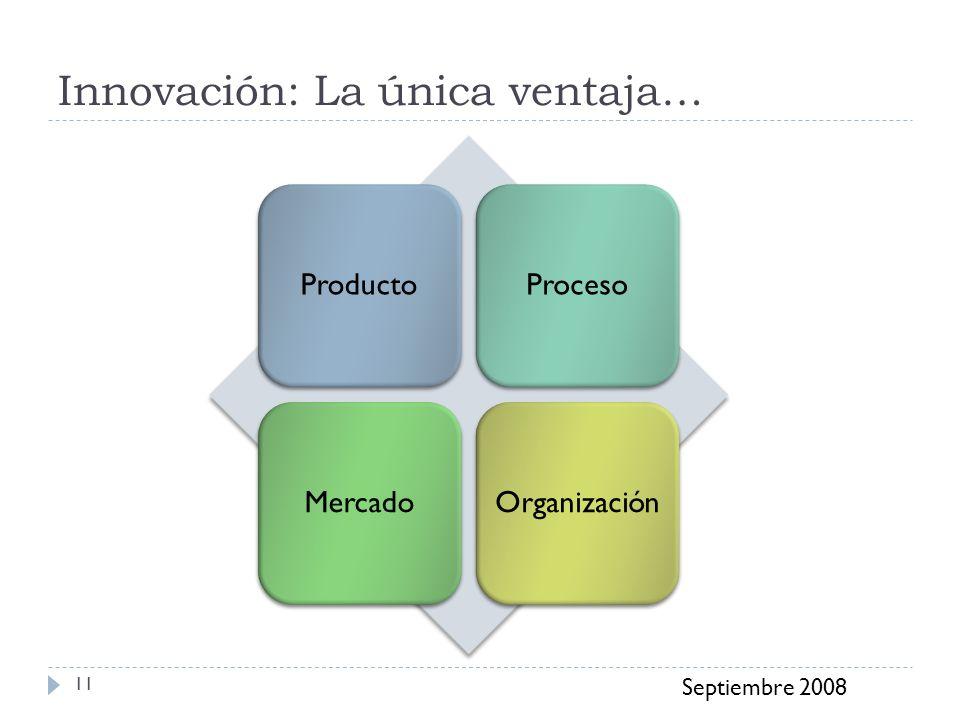Innovación: La única ventaja…