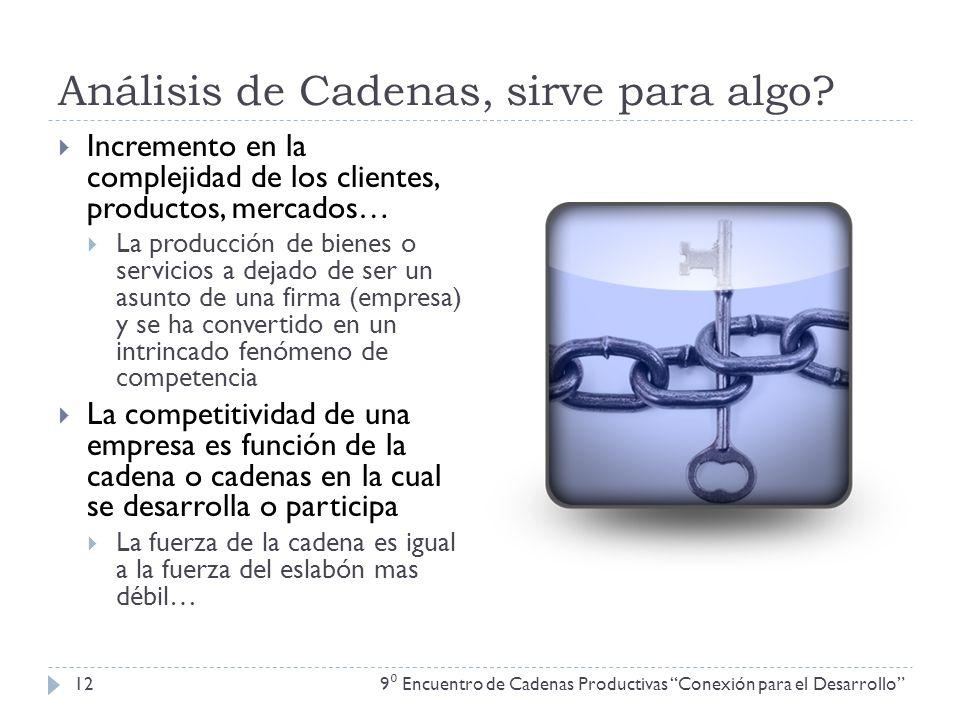 Análisis de Cadenas, sirve para algo