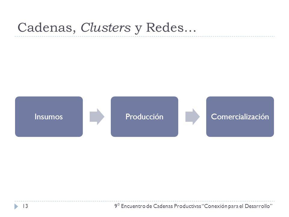 Cadenas, Clusters y Redes…