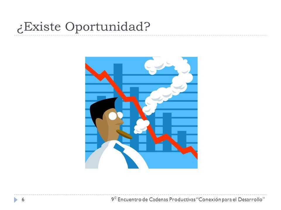 ¿Existe Oportunidad 9⁰ Encuentro de Cadenas Productivas Conexión para el Desarrollo