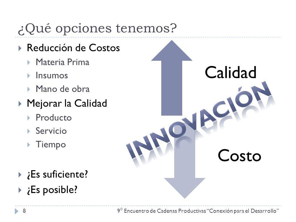 Innovación ¿Qué opciones tenemos Reducción de Costos