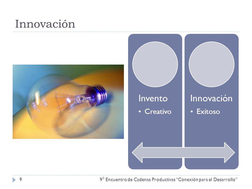 Innovación Invento. Creativo. Innovación. Exitoso.