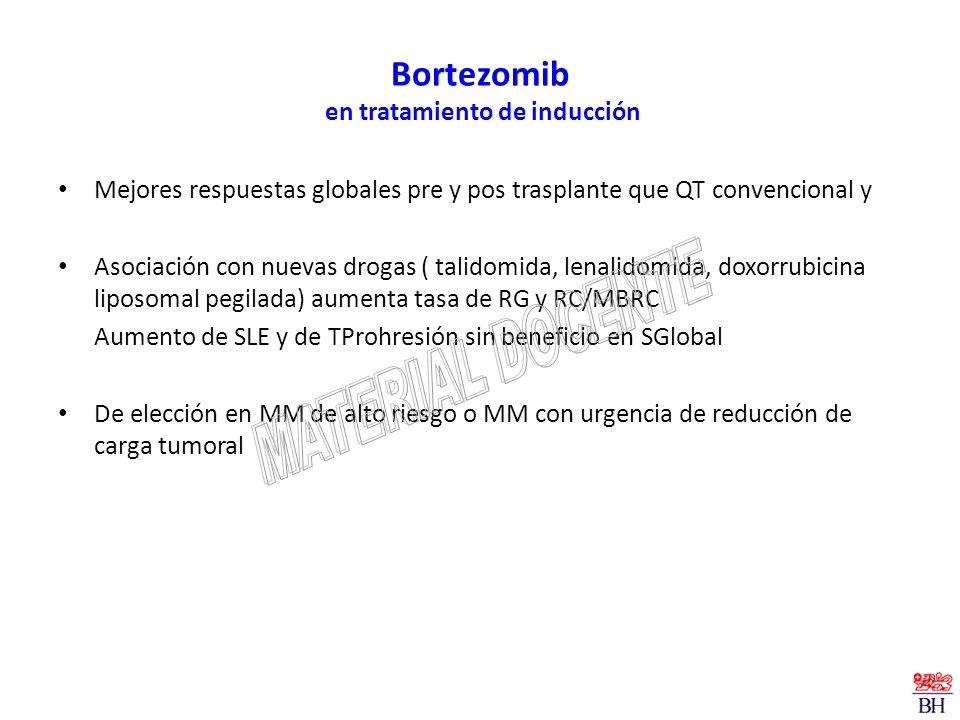 Bortezomib en tratamiento de inducción