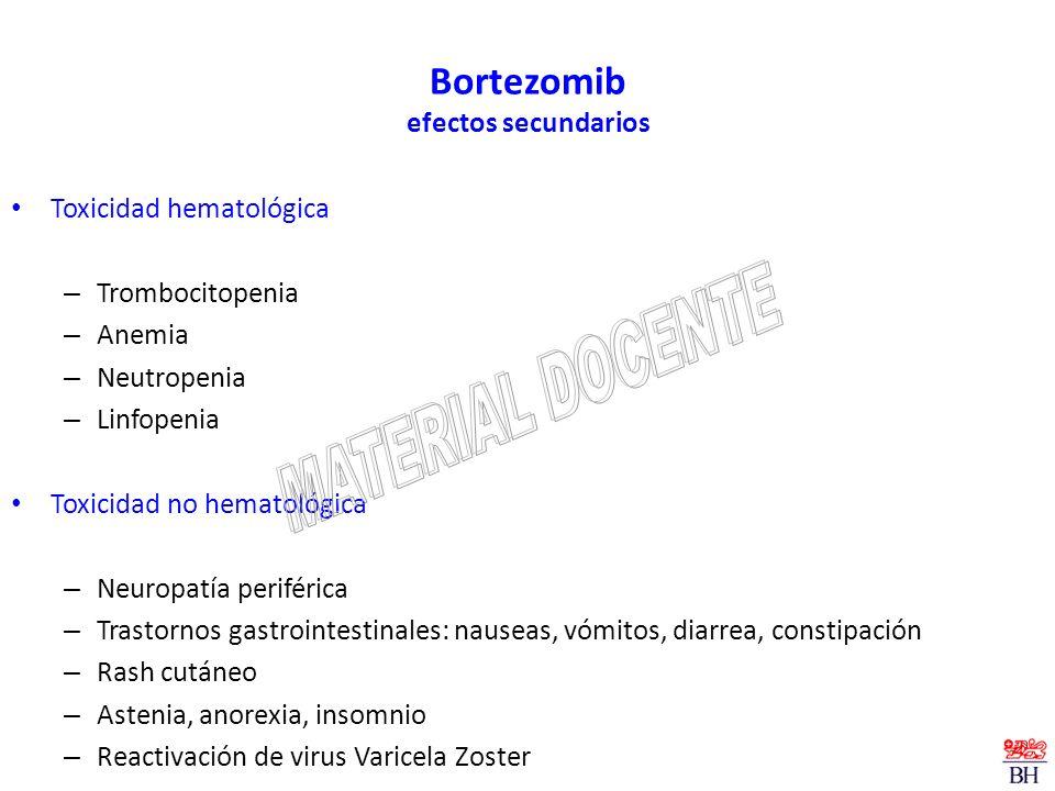 Bortezomib efectos secundarios