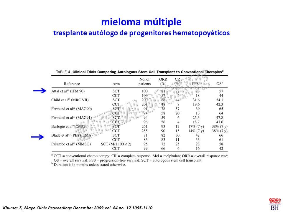 mieloma múltiple trasplante autólogo de progenitores hematopoyéticos