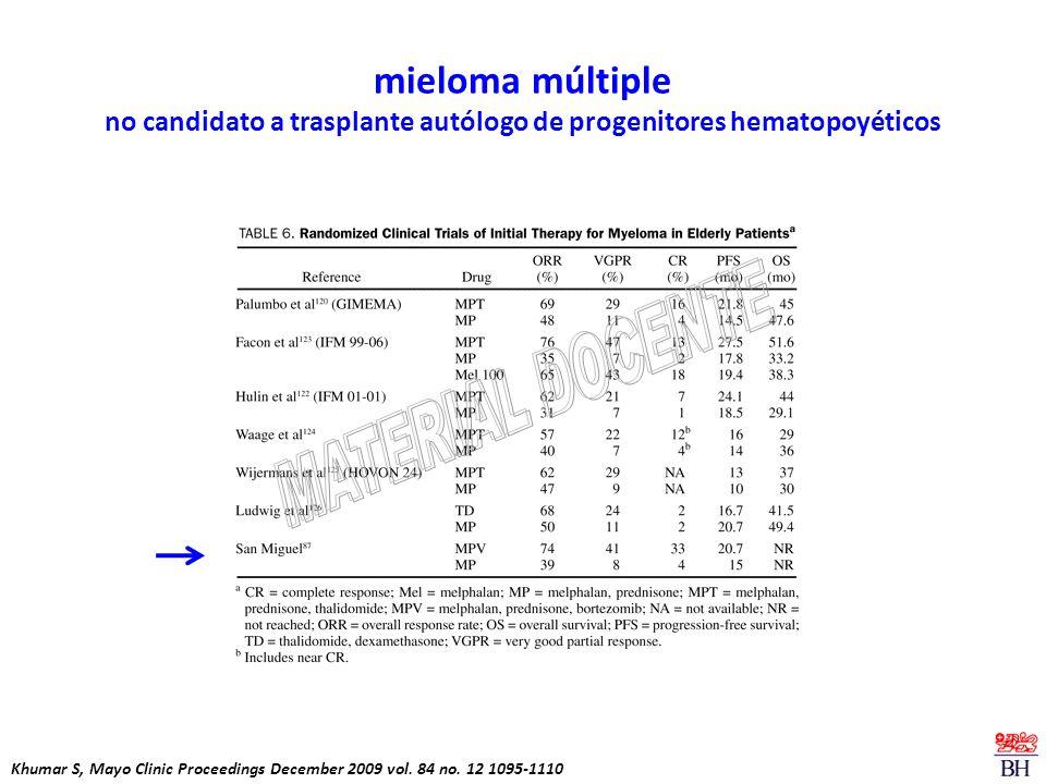 mieloma múltiple no candidato a trasplante autólogo de progenitores hematopoyéticos