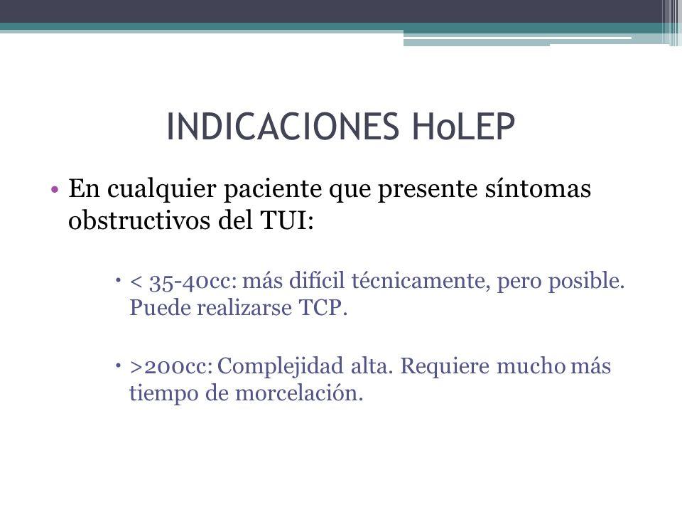 INDICACIONES HoLEP En cualquier paciente que presente síntomas obstructivos del TUI: