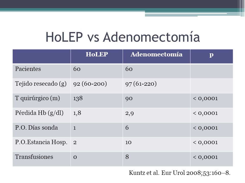 HoLEP vs Adenomectomía