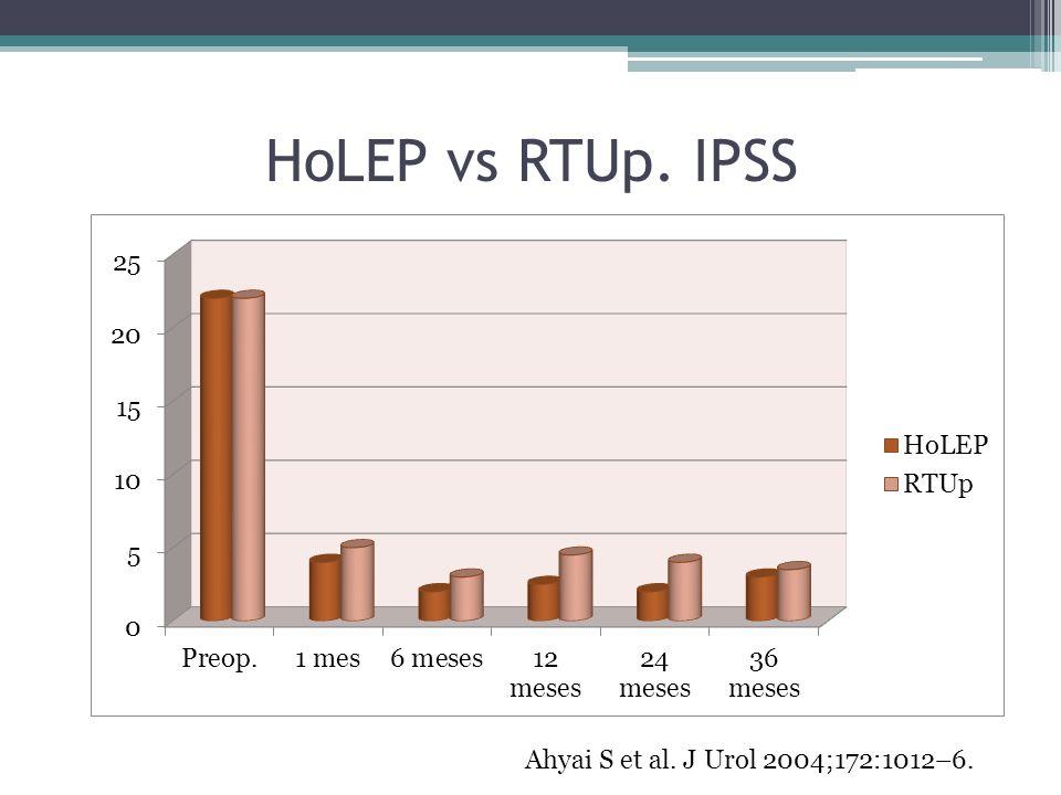 HoLEP vs RTUp. IPSS Ahyai S et al. J Urol 2004;172:1012–6.