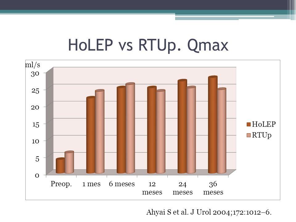HoLEP vs RTUp. Qmax ml/s Ahyai S et al. J Urol 2004;172:1012–6.